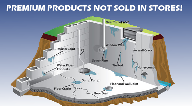 Basement Waterproofing Waterproof Basement Basement - Basement waterproofing products